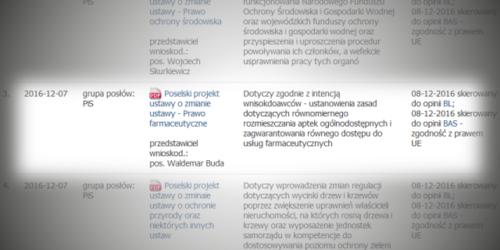 Projekt zmian w Prawie farmaceutycznym już w Sejmie