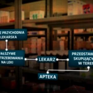 Magazyn śledczy Anity Gargas: Mafia lekowa wywozi z Polski deficytowe farmaceutyki