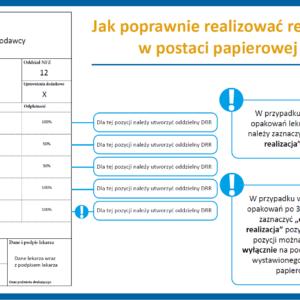 Odpowiedzi na najczęściej zadawane pytania o realizację recept papierowych i Dokument Realizacji Recepty