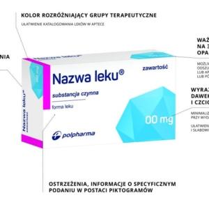 Czy opakowanie leku Rx ma znaczenie i dla kogo?