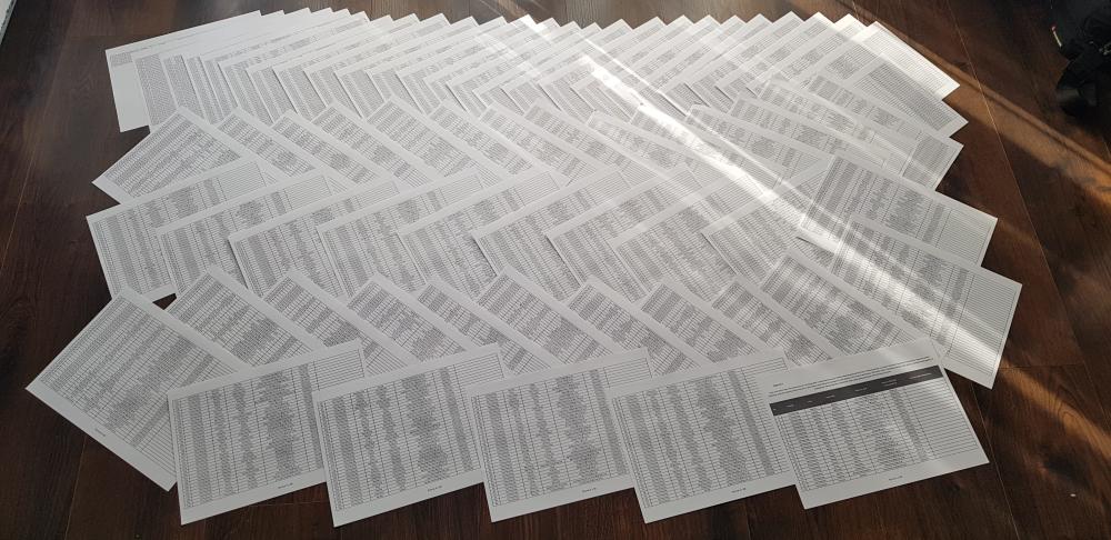 66 stron. Tyle miejsca, po wydrukowaniu, zajęła lista nazwisk wszystkich osób, które poparły petycję (fot. MGR.FARM)
