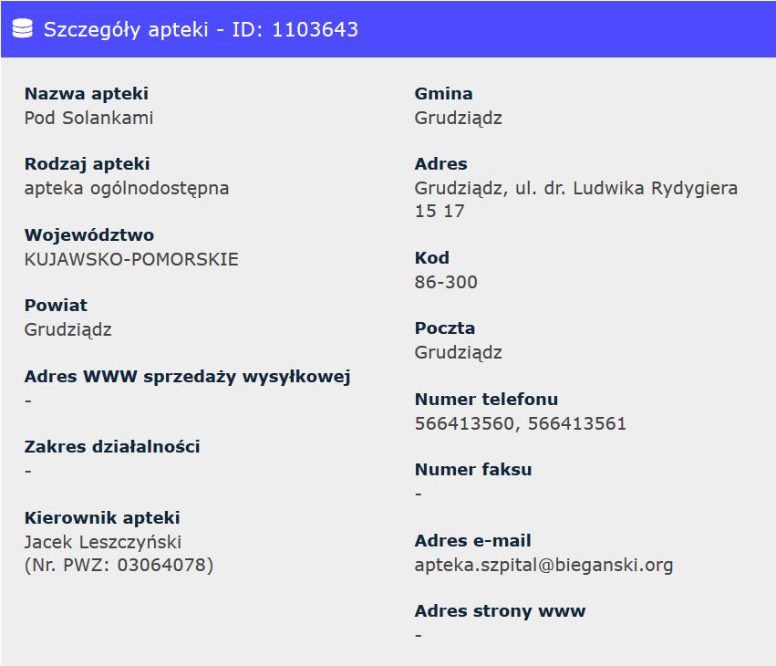 Informacja o aptece z Rejestru Aptek