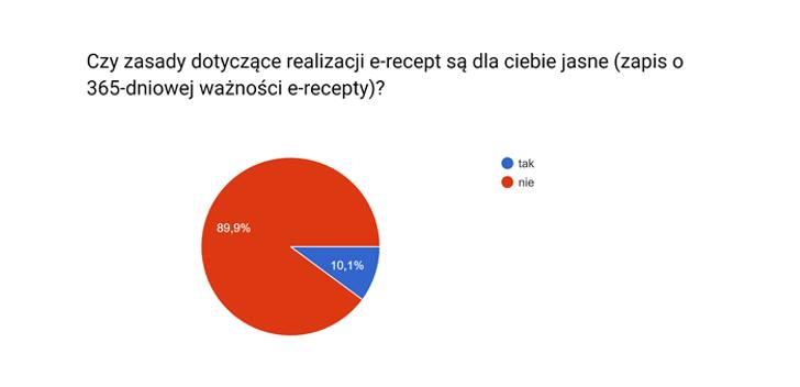 Źródło: www.mgrfront.pl