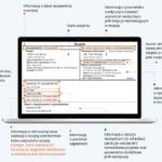 Oznaczenie ważności e-recepty na 365 dni obowiązkowe w części graficznej [AKTUALIZACJA]