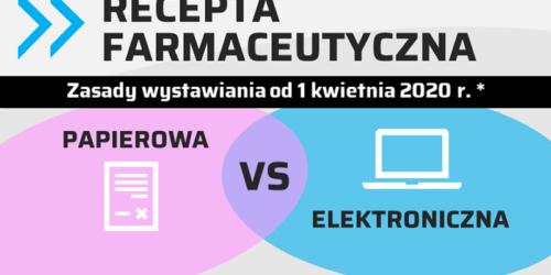 Czym elektroniczna recepta farmaceutyczna różni się od papierowej?